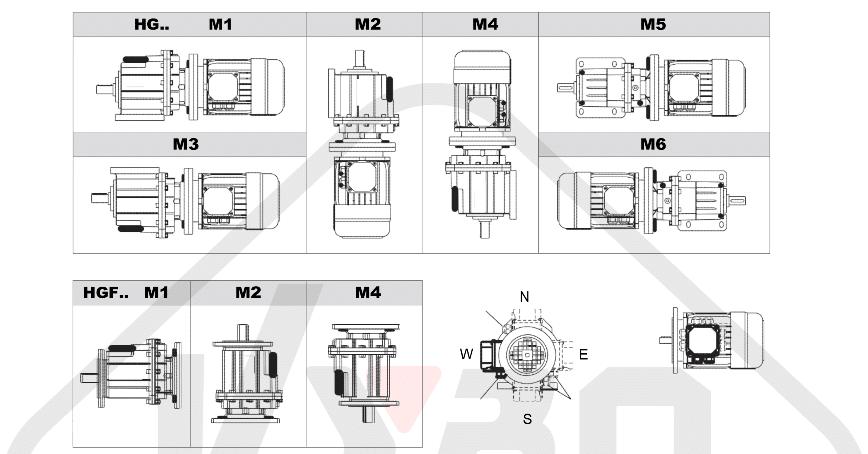 montážna poloha a orientácia svorkovnice čelná prevodovka HG01
