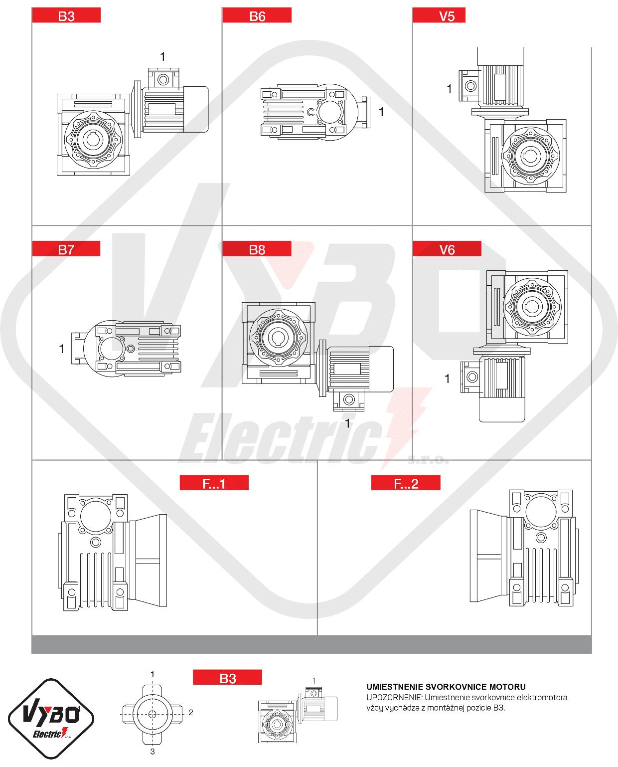 montážne pozície šneková prevodovka PMRV025