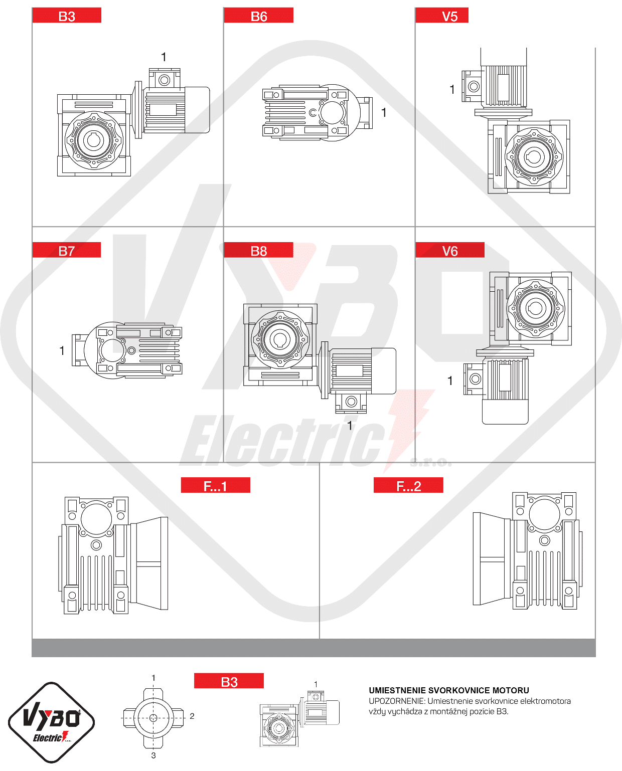 montážne pozície šneková prevodovka PMRV090