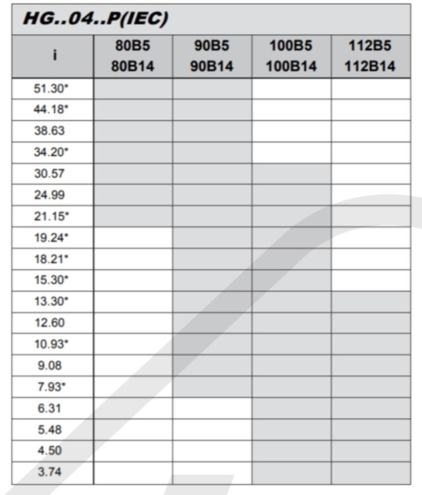 prevodové pomery a vstup pre elektromotor čelná prevodovka HG04