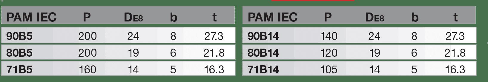 rozmery šneková prevodovka PMRV063