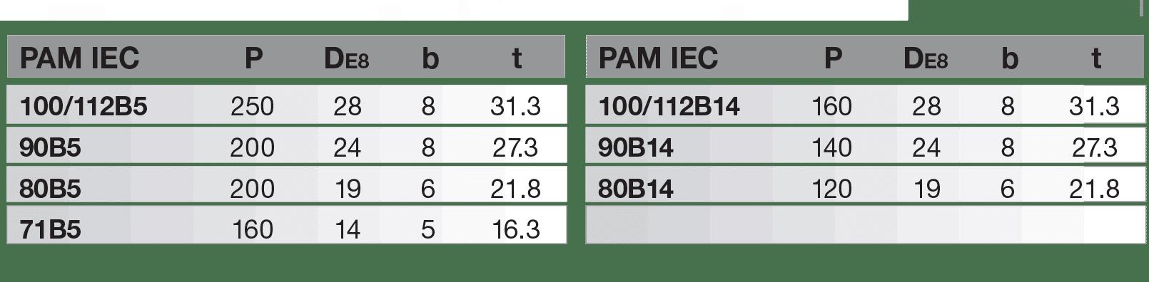 rozmery šneková prevodovka PMRV075