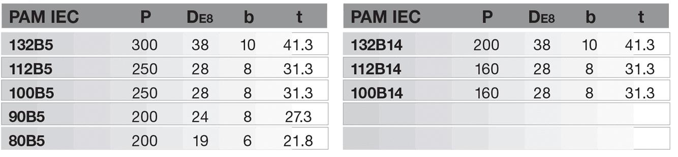 rozmery šneková prevodovka PMRV110