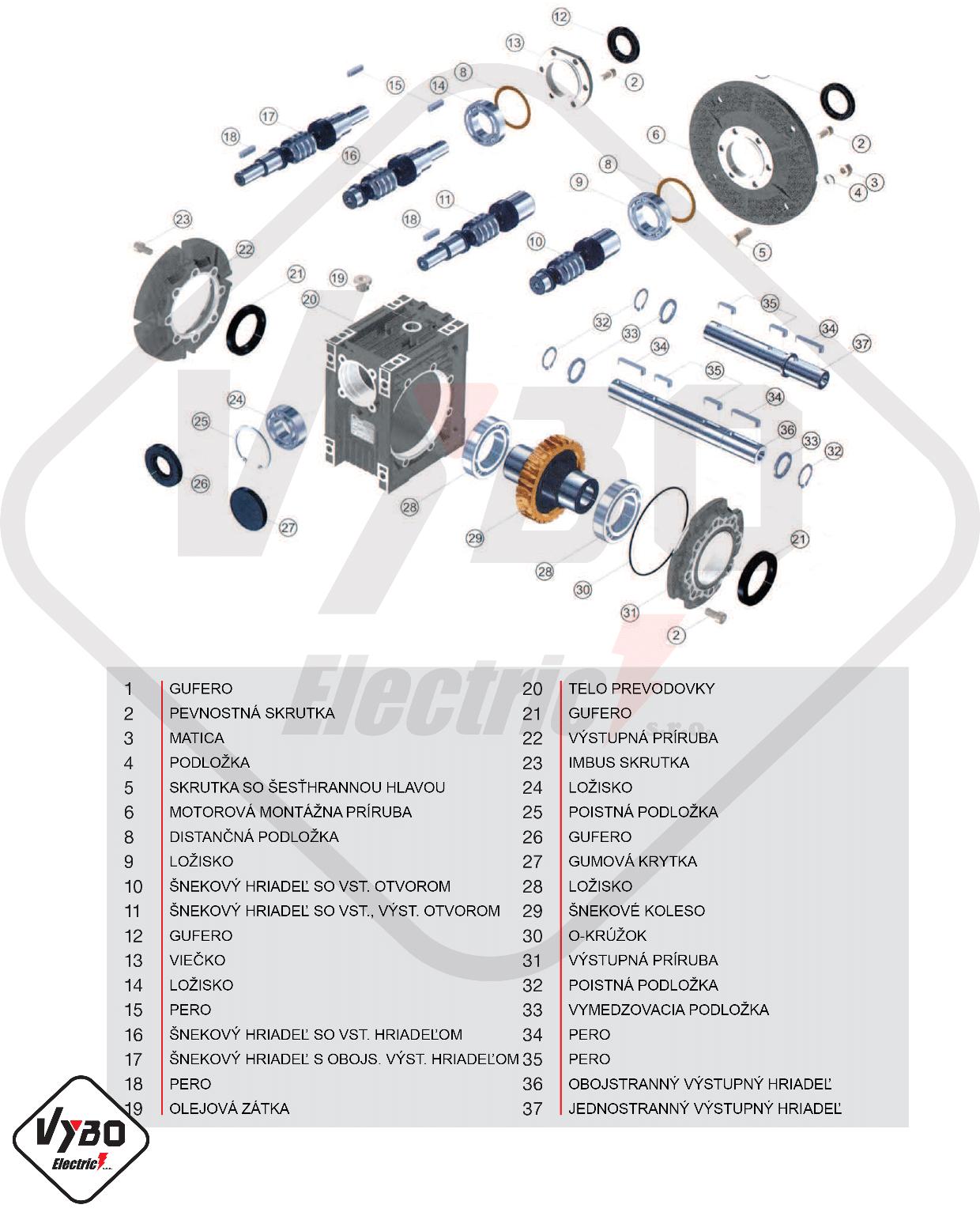 rozpadový výkres a zoznam náhradných dielov šneková prevodovka PMRV050