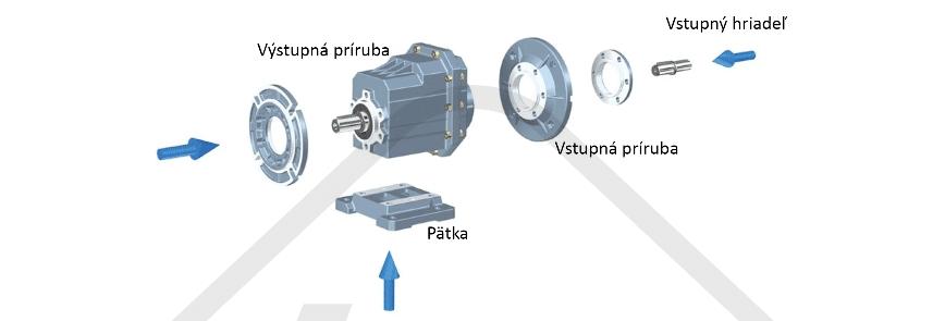 štruktúra prevodovky čelná prevodovka HG02