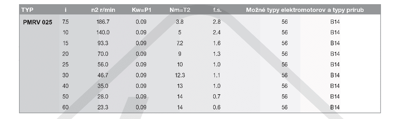 výkonové parametre šneková prevodovka PMRV025