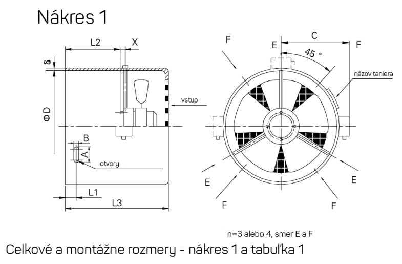 montážne rozmery chladenie elektromotor