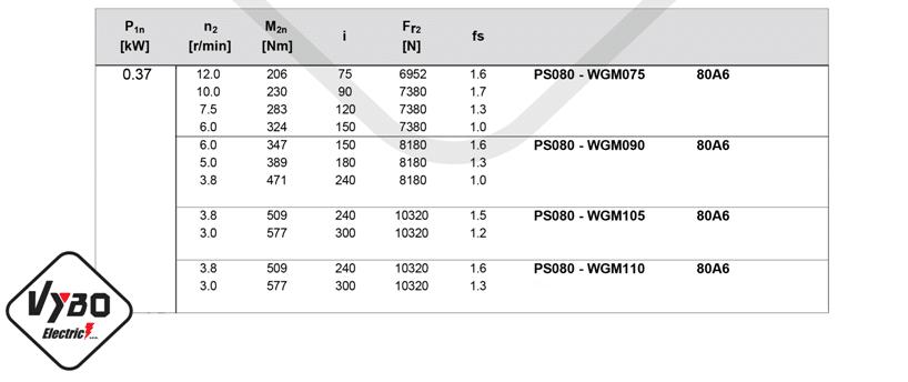 parametre výkonu čelná medziprevodovka PS080