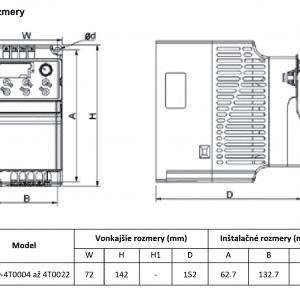 rozmerový výkres frekvenčný menič V800-4T0004-4T0022