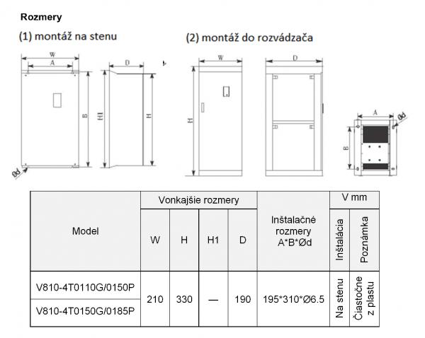 rozmerový výkres frekvenčný menič V810 4T0150-4T0185